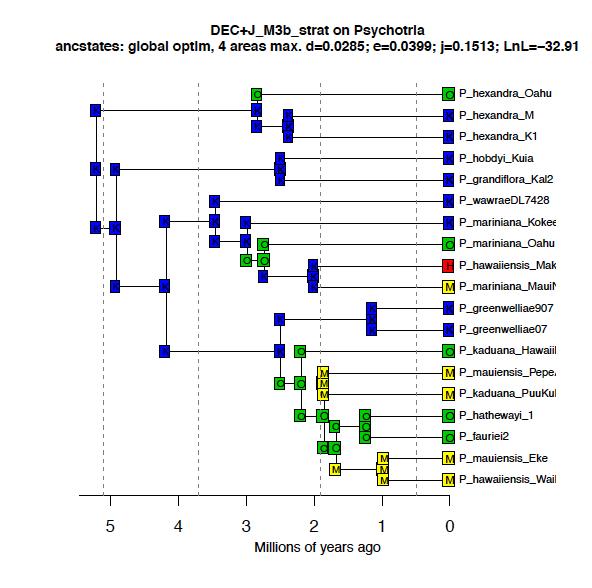 Psychotria_DEC+J_M3b_strat_v1_states.png